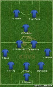 compo Pays Bas 13-06-2014