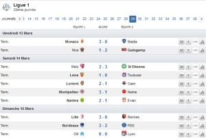resultats 29e journee Ligue 1 saison 2014-2015